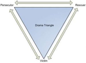 drama-triangle