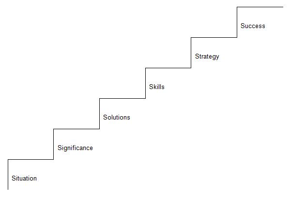 Steps_image